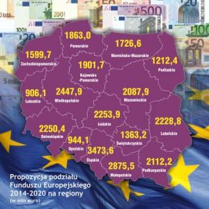 podzial_funduszy_mapka