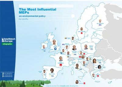 najbardziej wpływowy poseł w Komisji Środowiska 2017