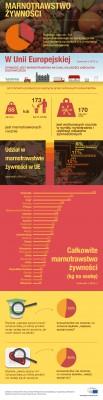wyrzucanie jedzenia infografika_original