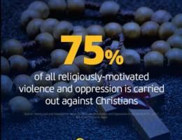 Prześladowanie chrześcijan tematem listopadowej debaty plenarnej